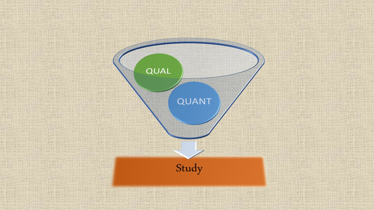 Funnel with two items, one saying qualitative, one saying quantitative